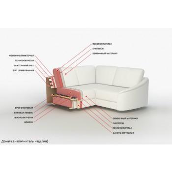 Угловой диван Доната