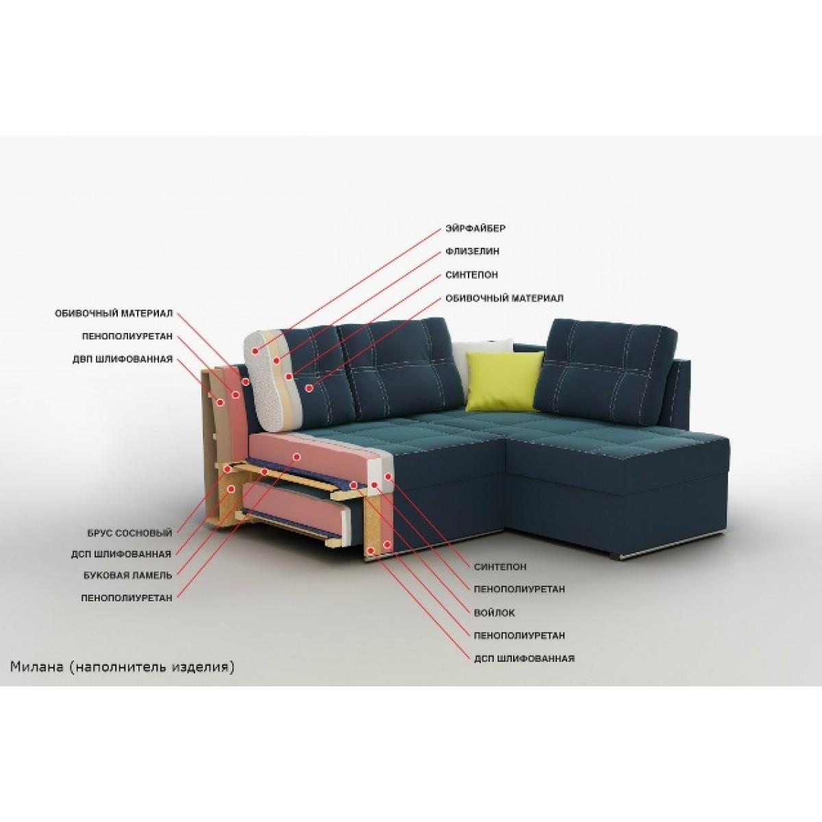 Угловой диван милана - амерс - 0 производители мебели - запо.